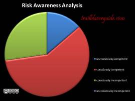 20130708 risk and adventure